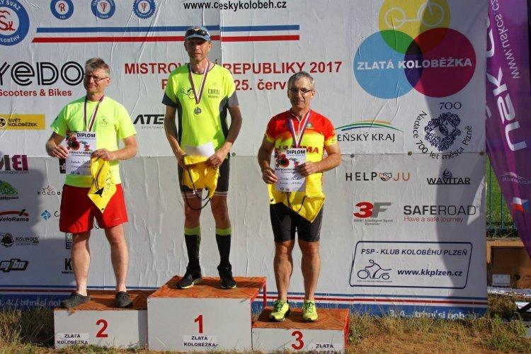 Jak jsem poprvé vyhrál - Petr Janák